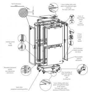 Server Rack Cabinet Drawing