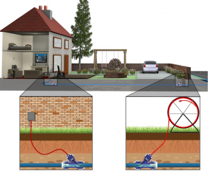 FTTH installation Technologies - Fiber optic cable diagram for water pipes